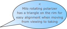 < Milo rotating polarizer has a triangle on the rim for easy alignment